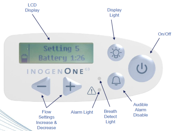 inogenone-g3-oxygen concentrator-cpap-store-usa-1