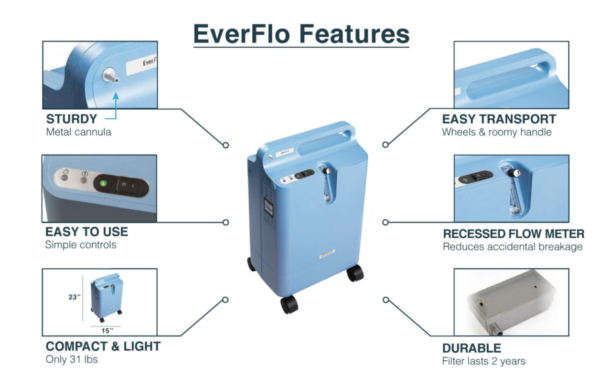 philips-respironics-everflo-oxygen-concentrator-cpap-store-usa-las-vegas-los-angeles-10